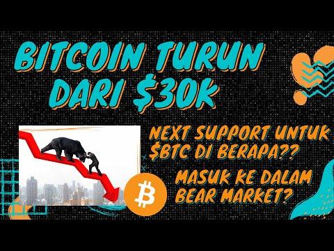 Határidős kereskedelem bitcoin cboe