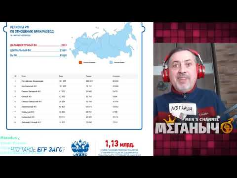 Официальная статистика Разводы в России
