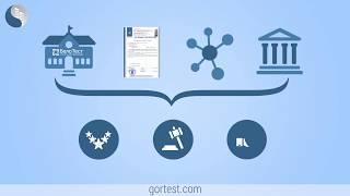 Центр сертификации продукции и услуг Гортест