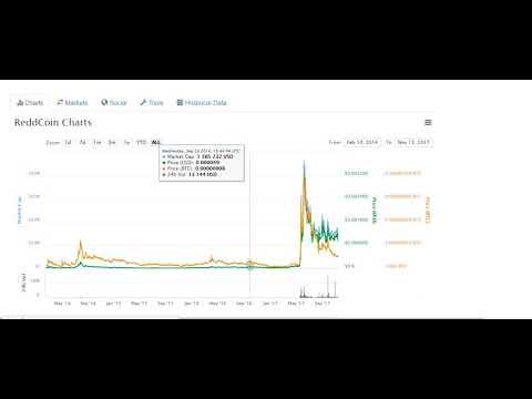 Как заработать на колебаниях курса биткоин