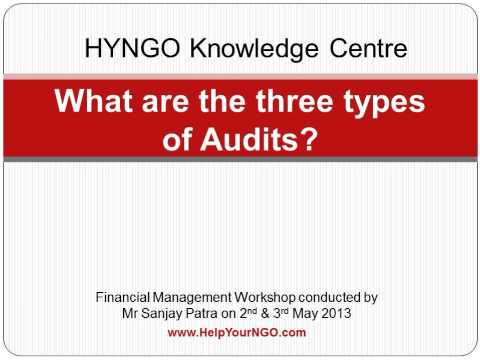 What are the three types of Audits?