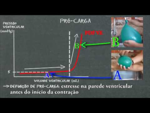 Hipertensão asana Ioga