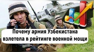 Марш-бросок: Почему армия Узбекистана взлетела в рейтинге военной мощи