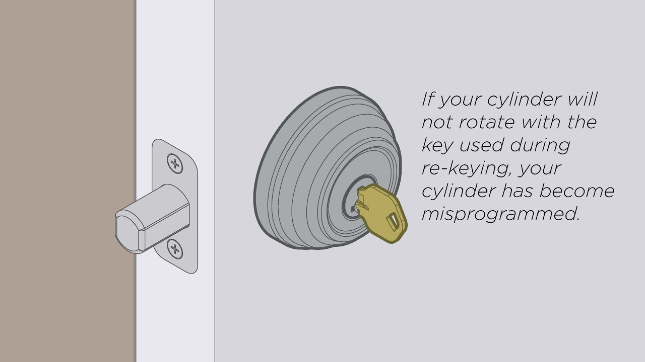 Kwikset SmartKey Troubleshooting: 3 Simple Steps to Fix Misprogrammed SmartKey Cylinder