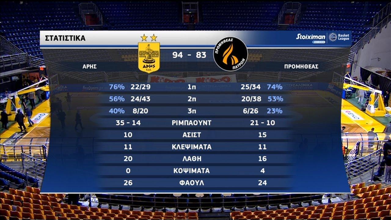 Basket League: Άρης – Προμηθέας 94-83 | HIGHLIGHTS | 05/12/2020 | ΕΡΤ