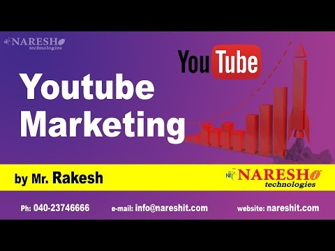 How to learn Youtube Marketing by Mr Rakesh
