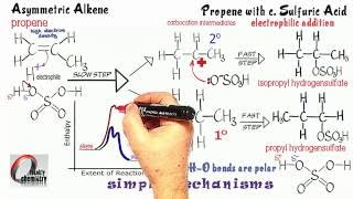 Simply Mechanisms 3b. Electrophilic Addition 4. Propene & c. Sulfuric Acid - Markovnikov's Rule