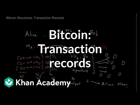 La ce oră se deschide piața cryptocurrency