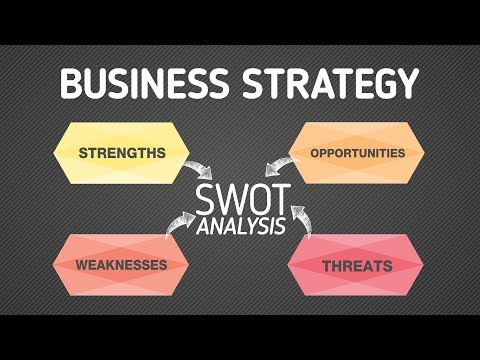 , title : 'Business strategy - SWOT analysis