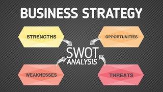 Business strategy - SWOT analysis