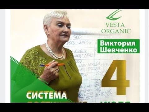 Система достижения результатов компании Vesta Organic