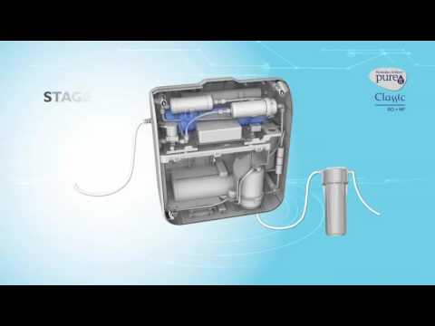 Pureit Classic Ro+MF Water Purifier - YouTube