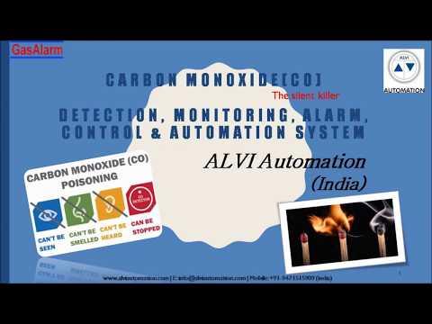 Carbon Monoxide Sensor Transmitter For System Air Fan Control -GAS-CO-300-D