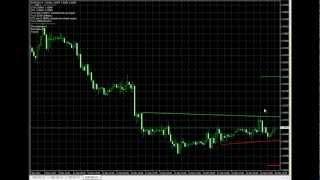★Best Forex Indicator 100+ Pips Everyday - Better Than Fibonacci Forex Trading