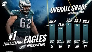 NFL's Top 5 Offensive lines heading into 2018 | PFF