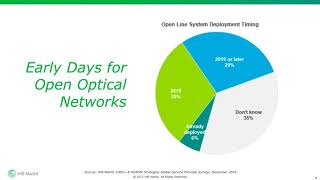 Moving Forward with Open Optical Networks