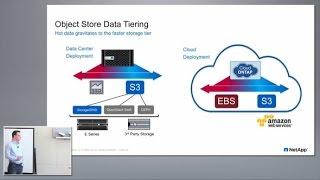 NetApp Data Fabric Strategy And Integrating The Product Portfolio