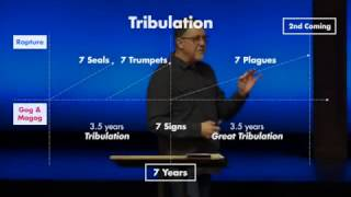 Series: What's The World Coming To? Part 4 of 6 - The Tribulation