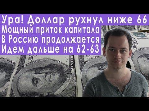 Бинарные опционы отзывы roboforex