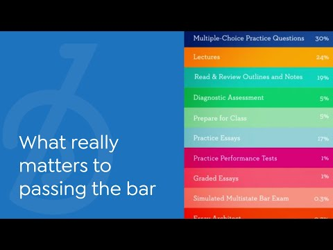 How do I pass the bar exam? What will I do and how will I spend my ...
