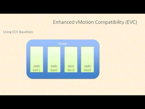 VCP6-DCV - vSphere 6 Enhanced vMotion Compatibility (EVC) by ...