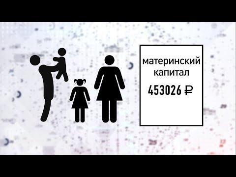 «Объясняем на пальцах». На что можно потратить маткапитал (22.02.2018)