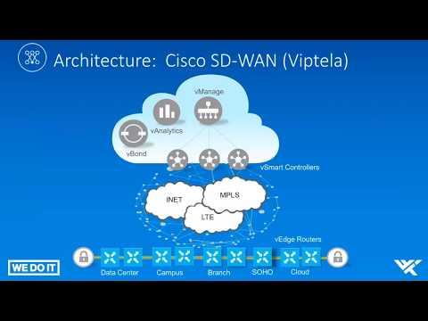 SD-WAN Webinar - YouTube