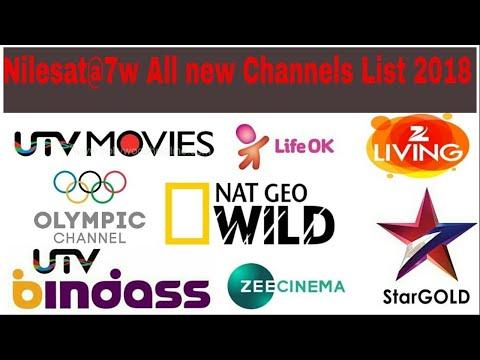nile sat 7 west 4 feet dish 1250 Channels - смотреть онлайн на Hah Life