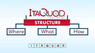 Videos zu ItaQuod Structured CRM