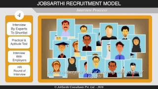JobSarthi Consultants Corporate Presentation