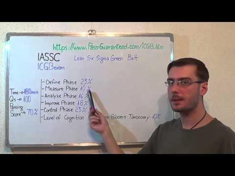 ICGB – Lean Exam Six Sigma Test Green Questions - YouTube