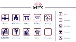 MEX video