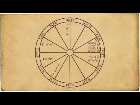 Профессиональные программы для астролога