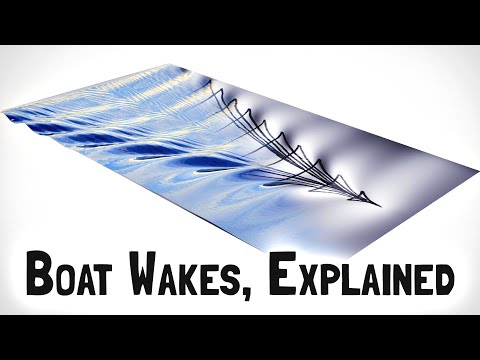Boat Wakes and Their Shapes