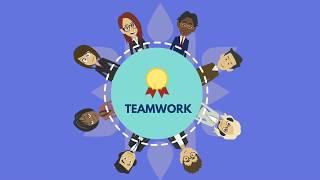 Teamwork: 5 Steps Put Together a Great Team