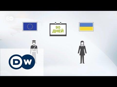 Безвизовый режим Украины с Евросоюзом: как это работает