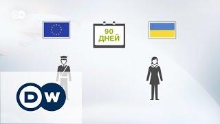 Как будет работать безвизовый режим Украины с ЕС
