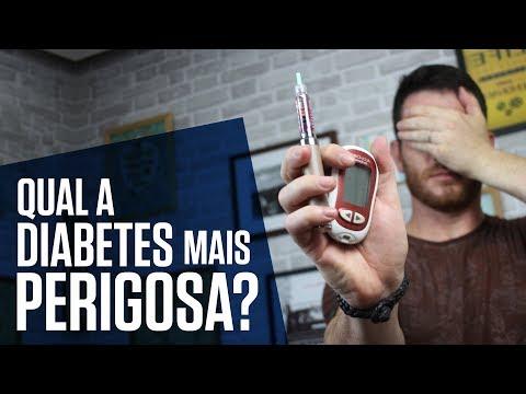 Ausschlag am Körper von Diabetes