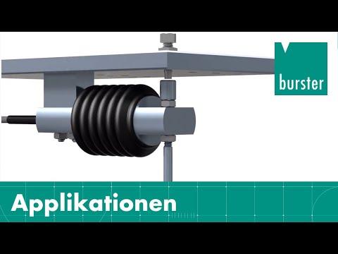 Einbaubeispiel Biegebalken-Kraftsensor - eng verbaut mit einstellbarem, externen Überlastschutz