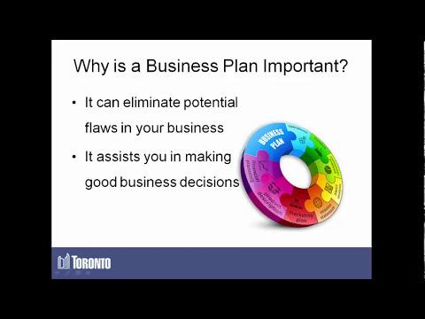 Business Fundamentals: Business Plan