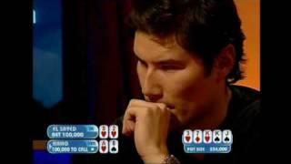 Poker Tutorial Video - 12 Steps Part 7_2 - Youtube Views
