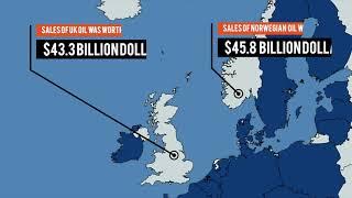 2019 - North Sea Oil - Compare Norway vs UK