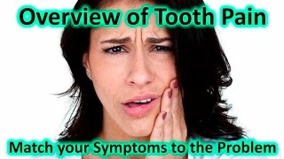 Why do my teeth hurt? Toothache symptoms: Sensitive Teeth, Gum Pain,  Tooth Pain, Infection, Wisdom