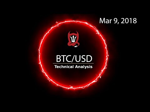 Bitcoin Technical Analysis (BTC/USD) Pick a side; accept the risk… [03/09/2018]