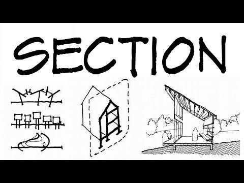 YouTube tutorijali za arhitekte