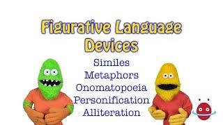 Similes, Metaphors, Onomatopoeia, Personification And Alliteration