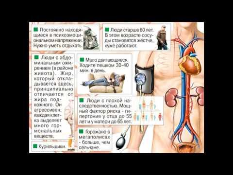 Лекарств препараты от гипертонии