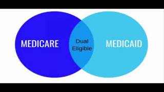 3 Benefits For Disability Recipients Eligible For Medicaid & Medicare