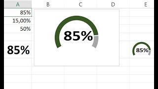 Excel: Créer Un Graphique Anneau