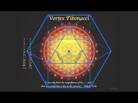 Vortex Enegery The Tesla Code 369 Secret Behind Numbers